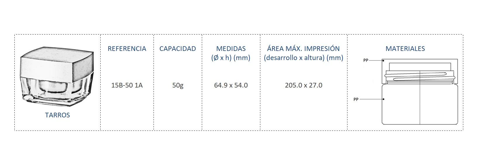 Cuadro de materiales tarro 15B-50 1A