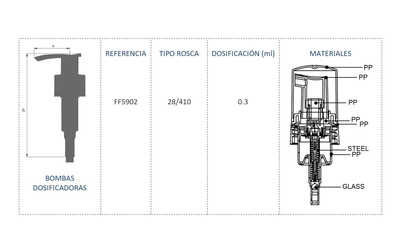 Cuadro de materiales FF5902 28-410