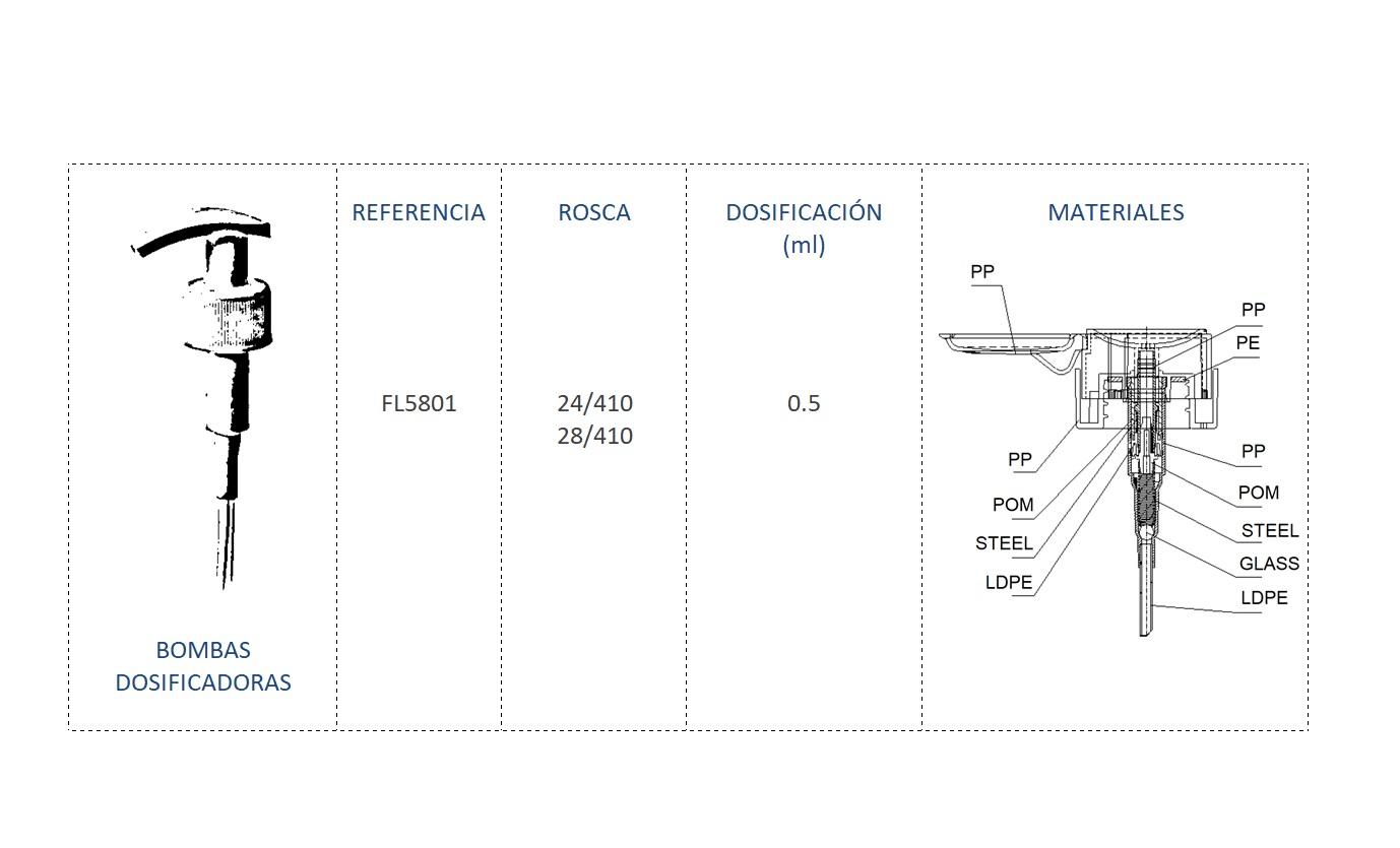 Cuadro de materiales FL5801 24-410 y 28-410