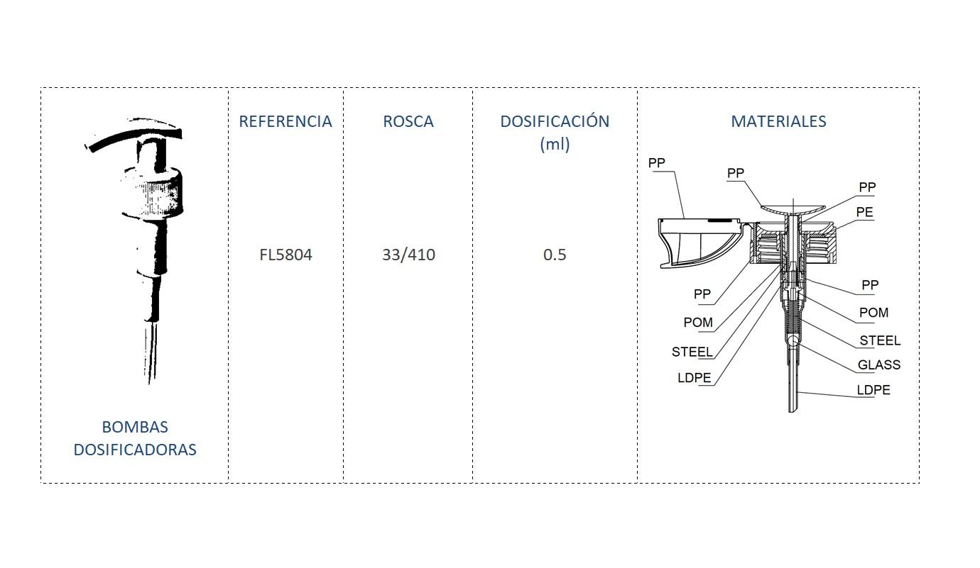 Cuadro de materiales FL5804 33-410