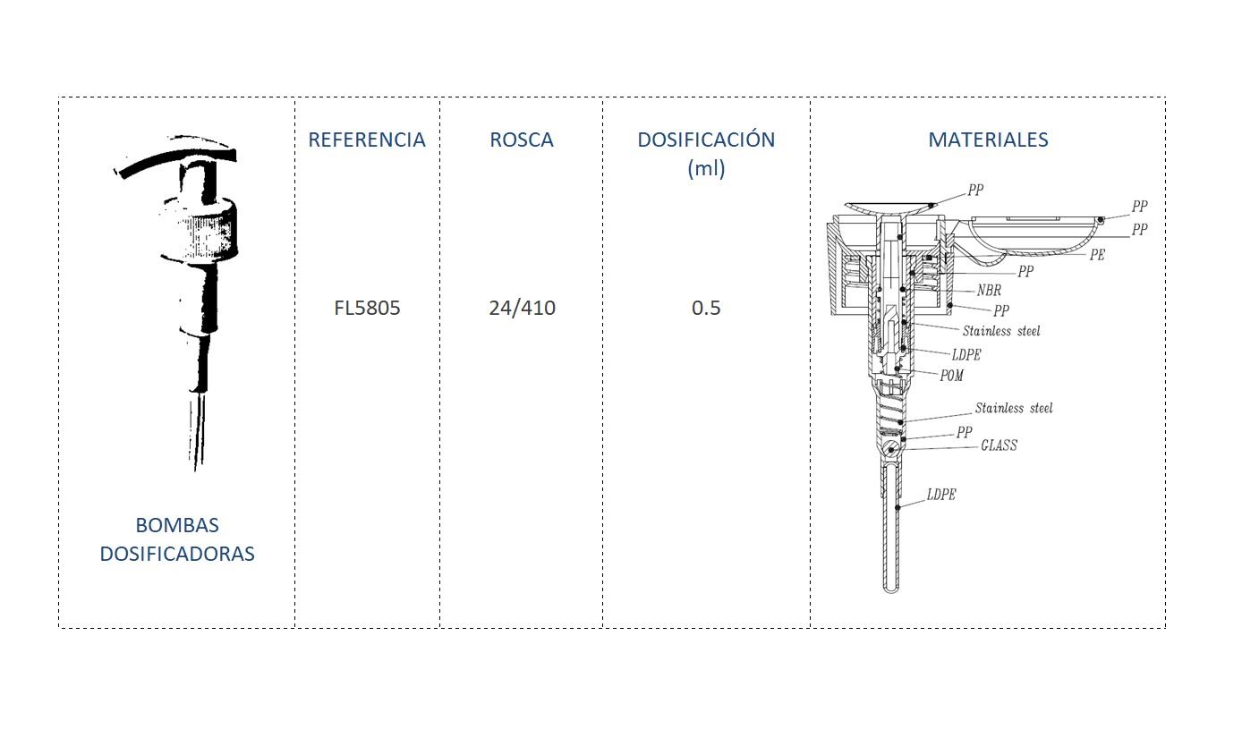 Cuadro de materiales FL5805 24-410