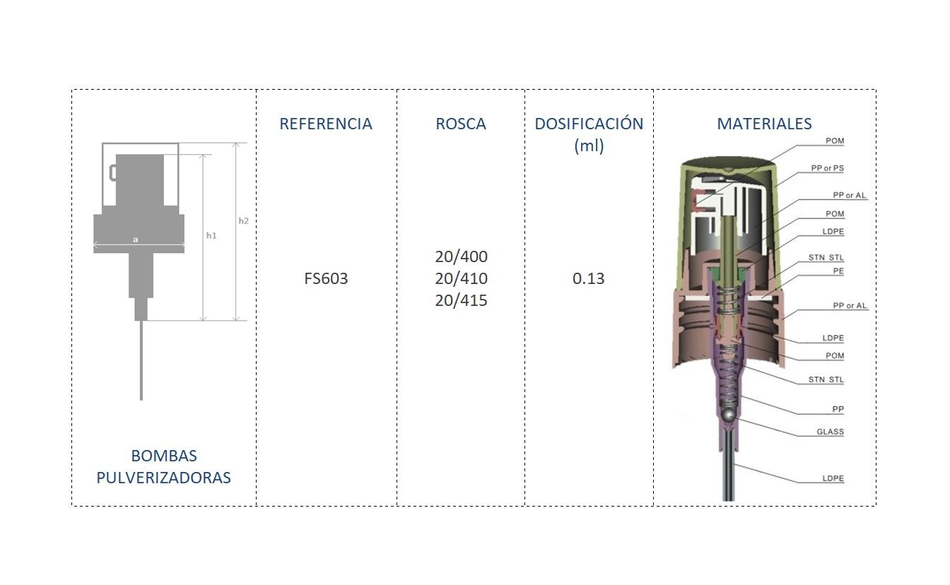 Cuadro de materiales FS603