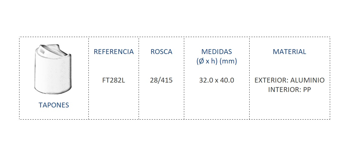 Cuadro de materiales Tapón FT282L 28/415