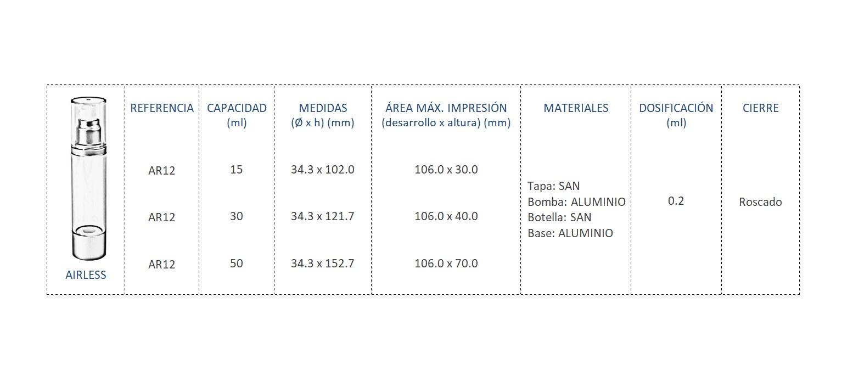 Cuadro de materiales AR12