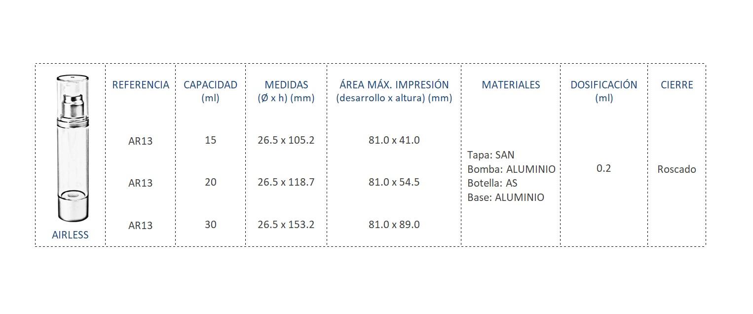 Cuadro de materiales AR13