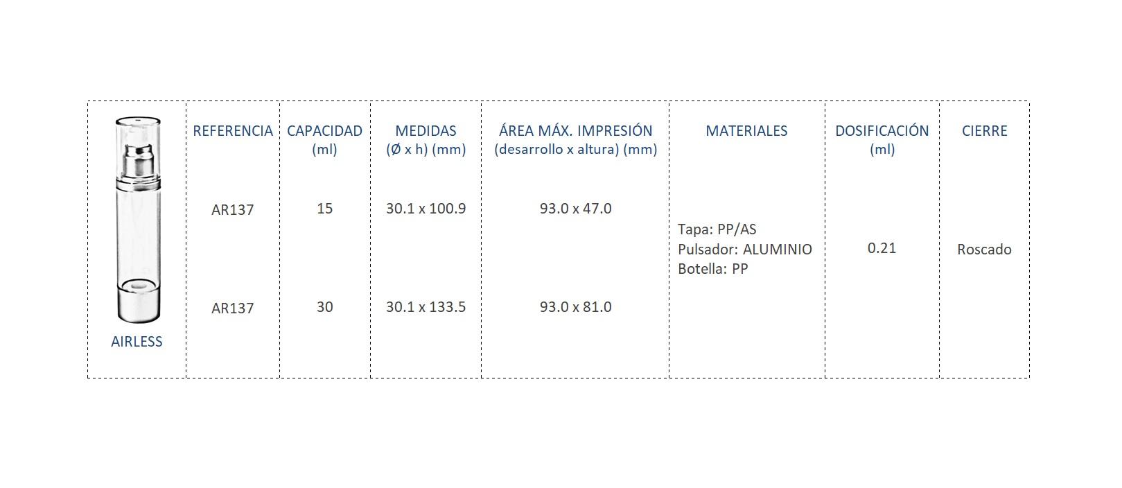 Cuadro de materiales AR137