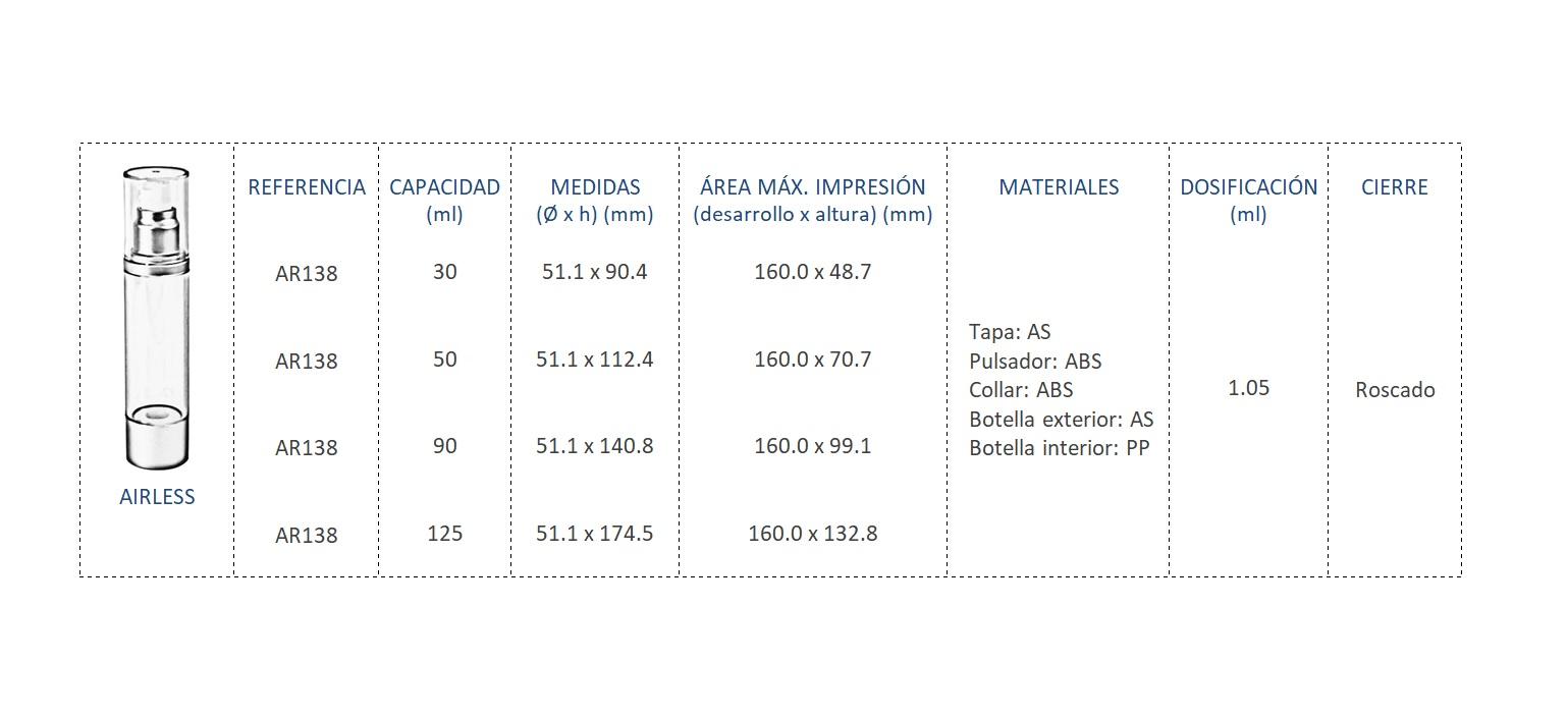 Cuadro de materiales AR138
