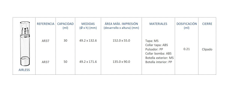 Cuadro de materiales AR37