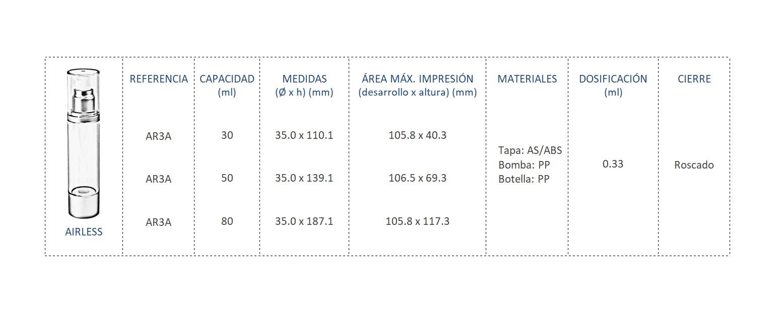 Cuadro de materiales AR3A