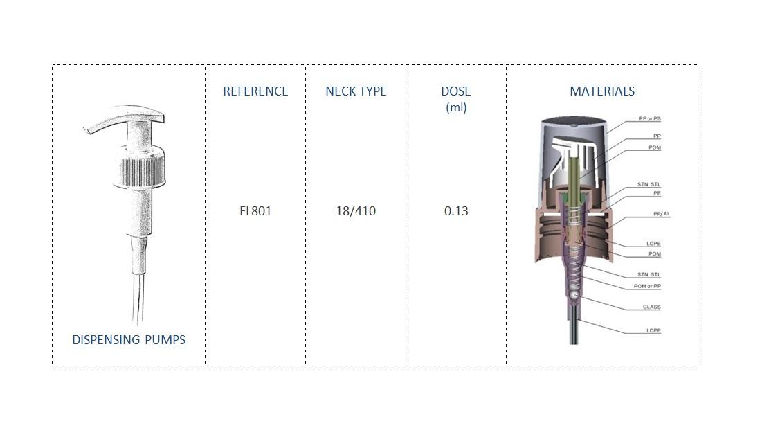Dipensing Pump FL801 18/410