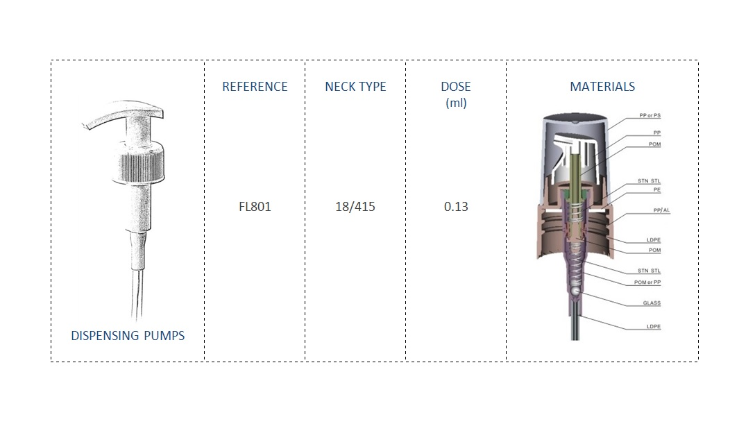 Dispensing Pump FL801 18/415