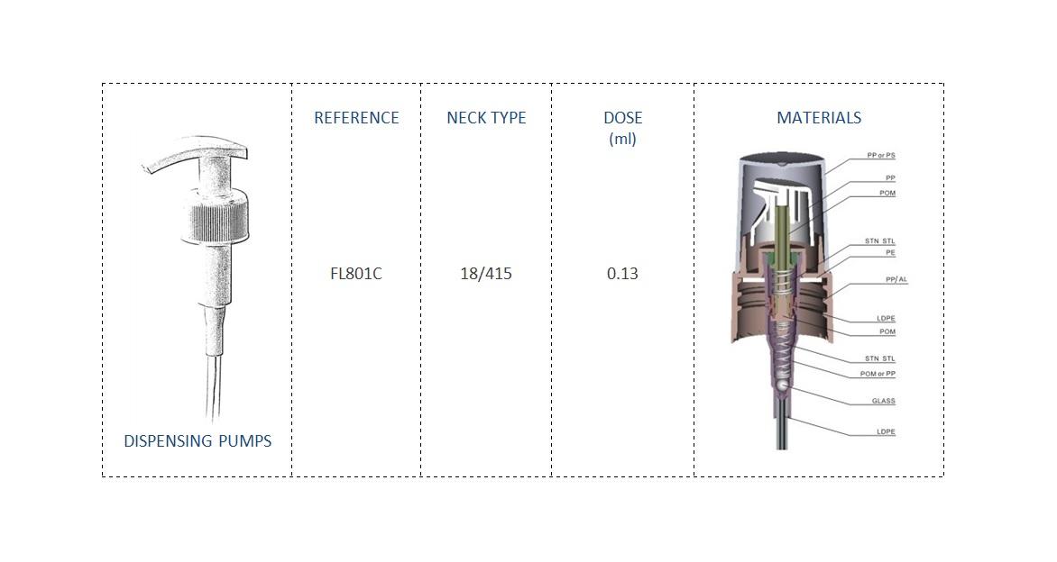Dispensing Pump FL801C 18/415
