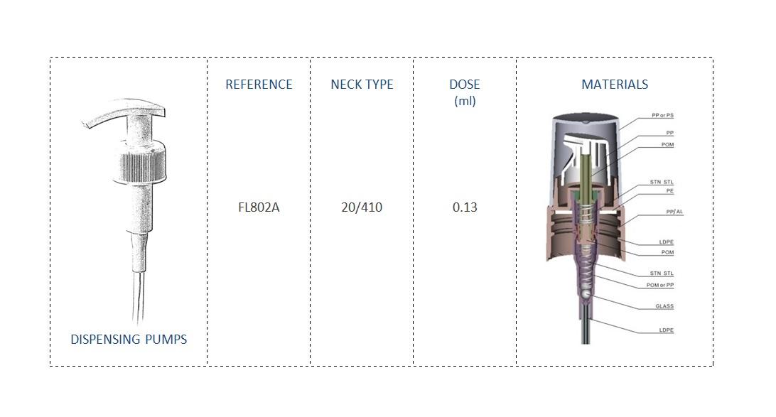 Dispensing Pump FL802A 20/410