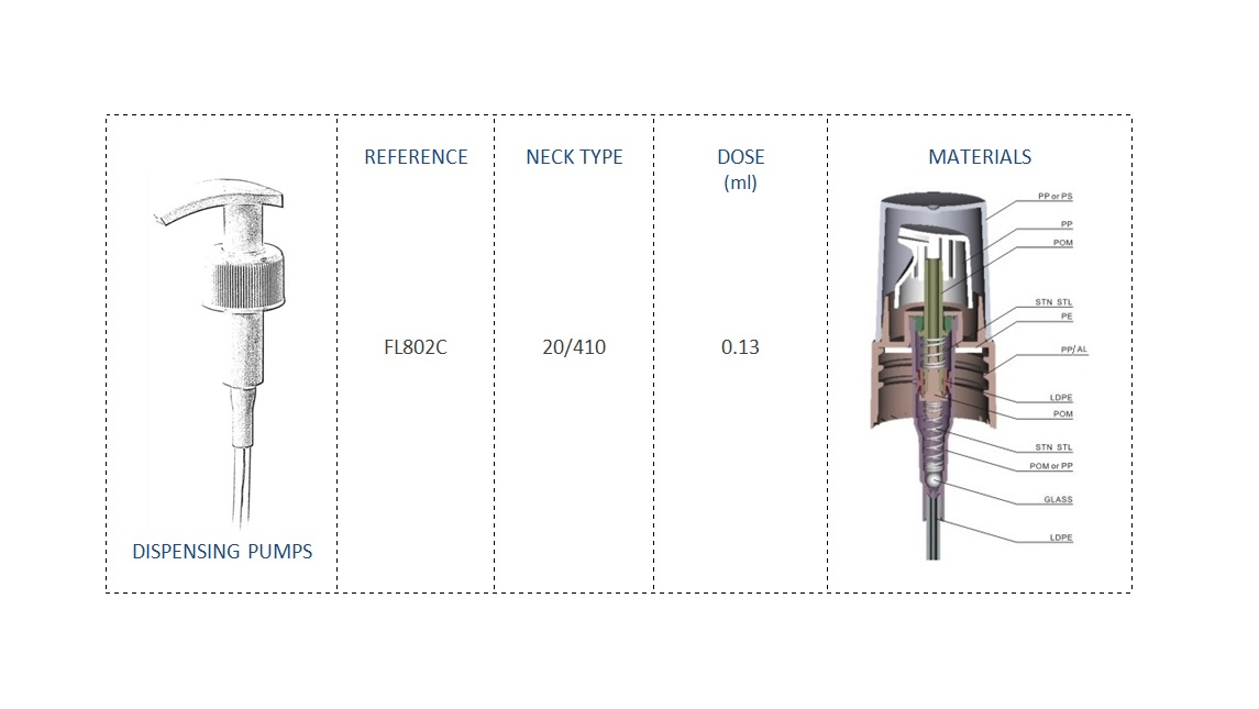 Dispensing Pump FL802C 20/410