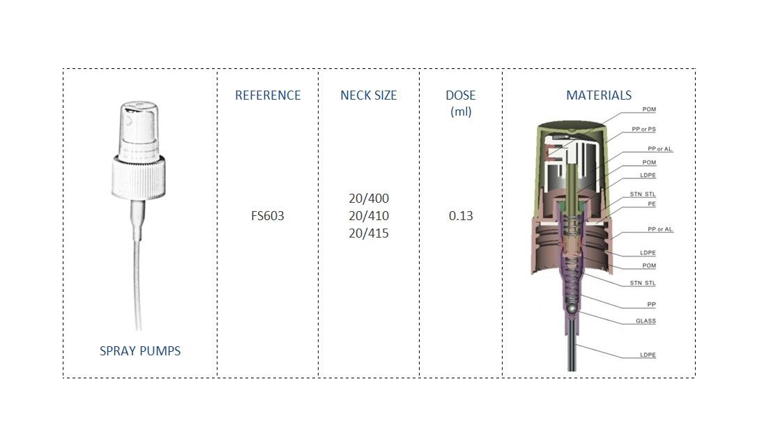 Spray pump FS603