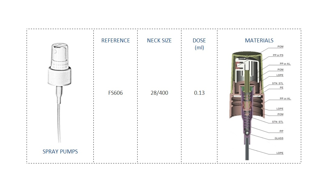 Spray pump FS606 28-400