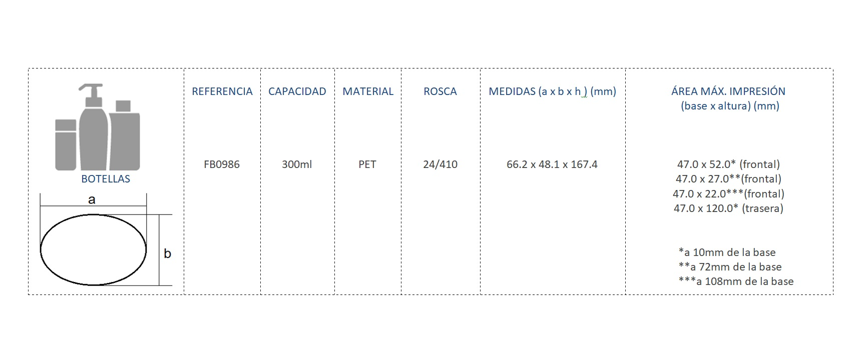 Cuadro de materiales botella FB0986