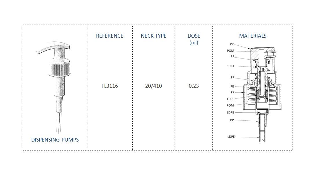 Dispensing Pump FL3116 20/410