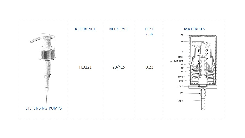 Dispensing Pump FL3121 20/415