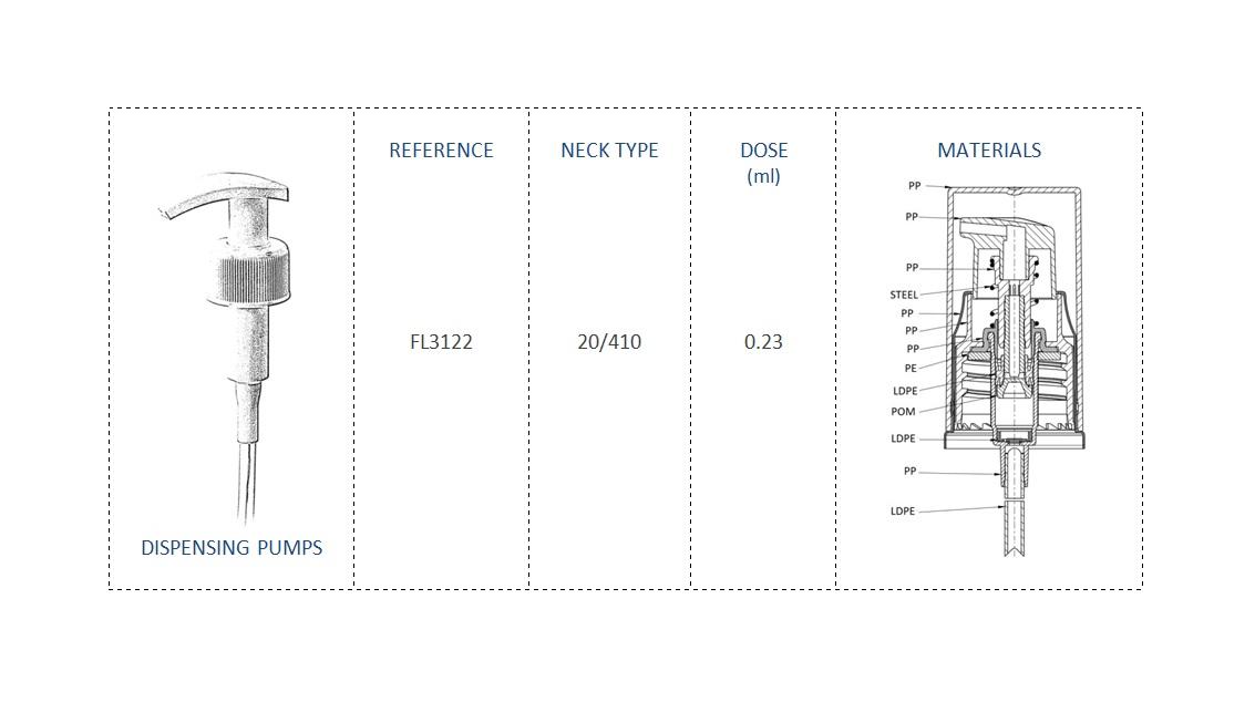 Dispensing Pump FL3122 20/410