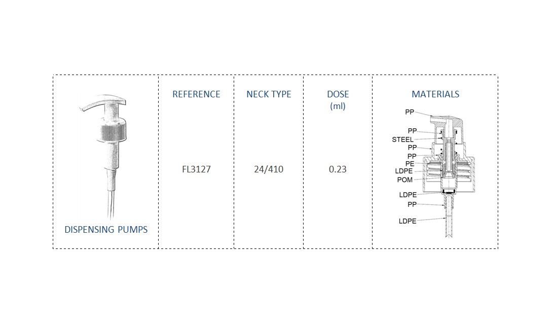 Dispensing Pump FL3127 24/410