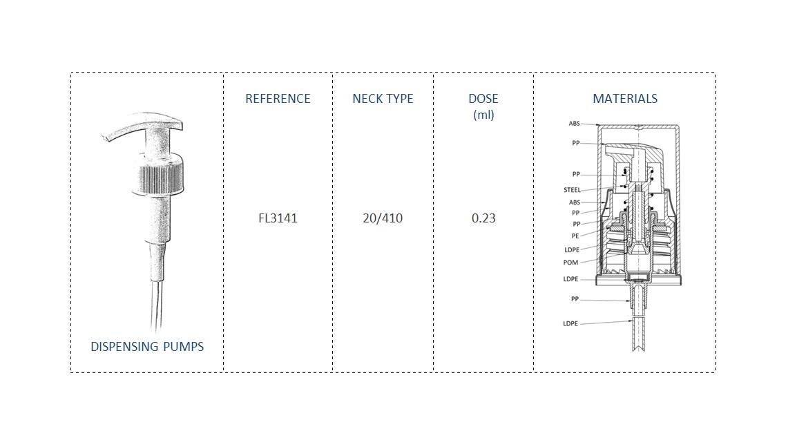Dispensing Pump FL3141 20/410