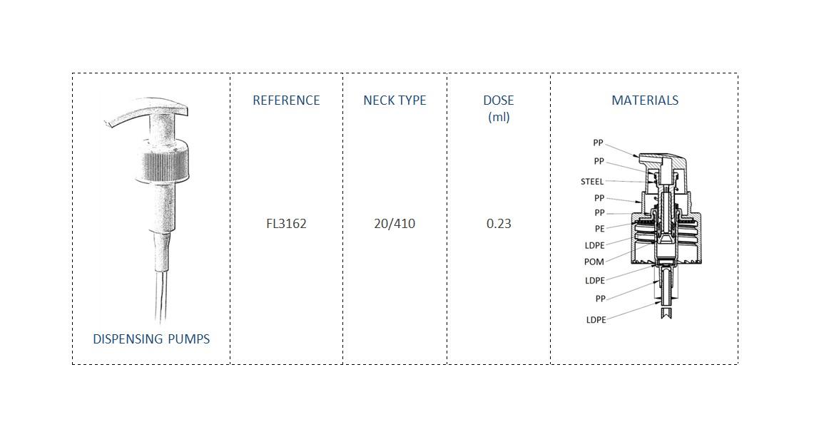 Dispensing Pump FL3162 20-410