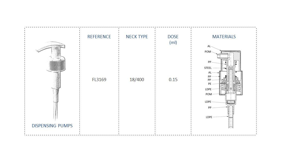 Dispensing Pump FL3169 18-400