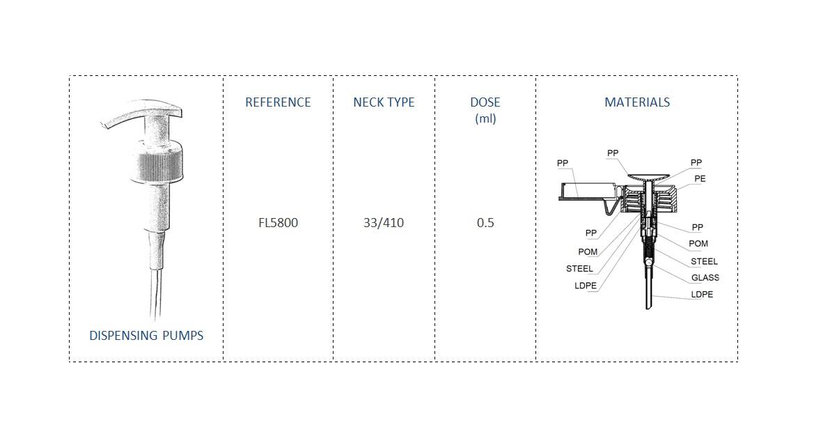 Nail Pump-Micelar Water FL5800 33-410