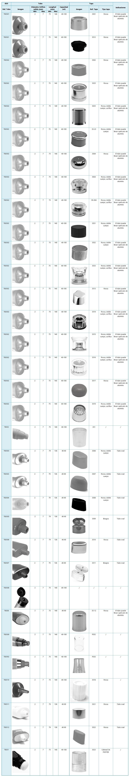 Tubos diámetro 35mm