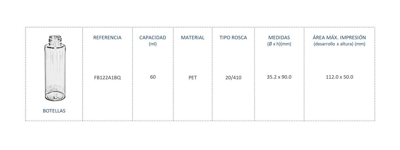 Cuadro de materiales botella FB122A1BQ