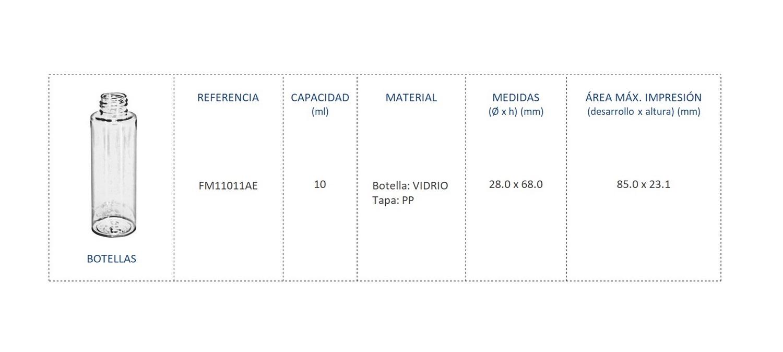 Cuadro de materiales FM11011AE