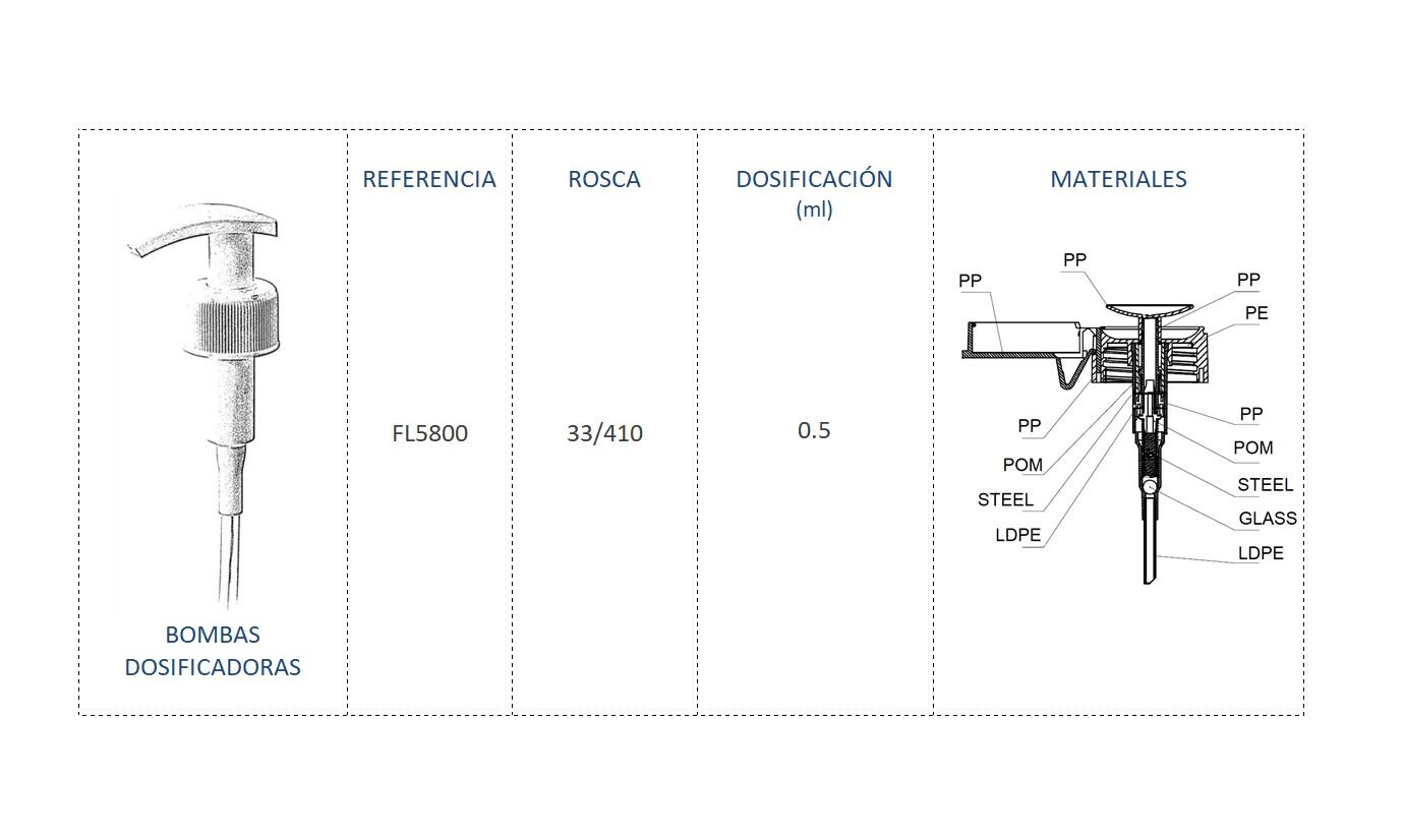 Cuadro de materiales FL5800 33/410