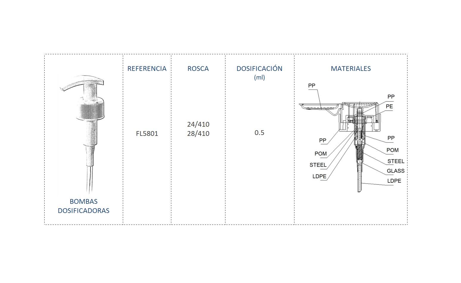 Cuadro de materiales FL5801 24/410 y 28/410