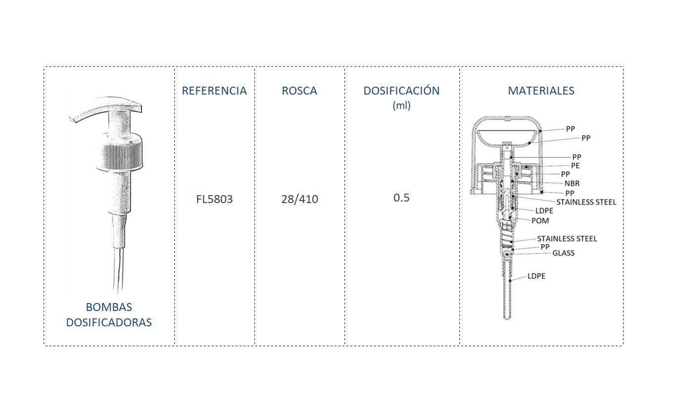 Cuadro de materiales FL5803 28/410