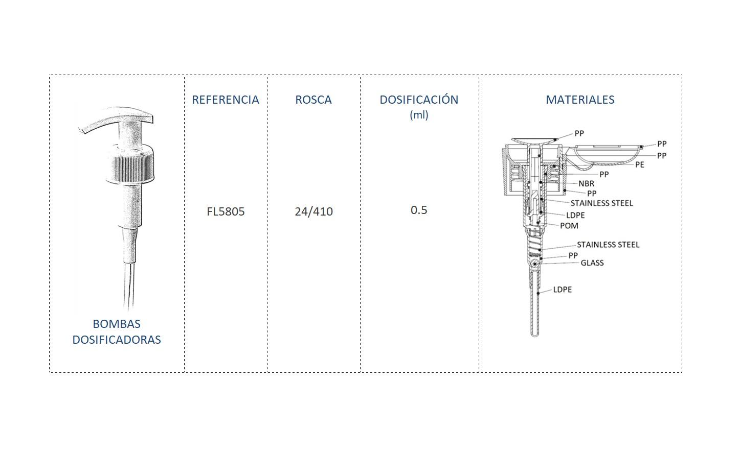 Cuadro de materiales FL5805 24/410