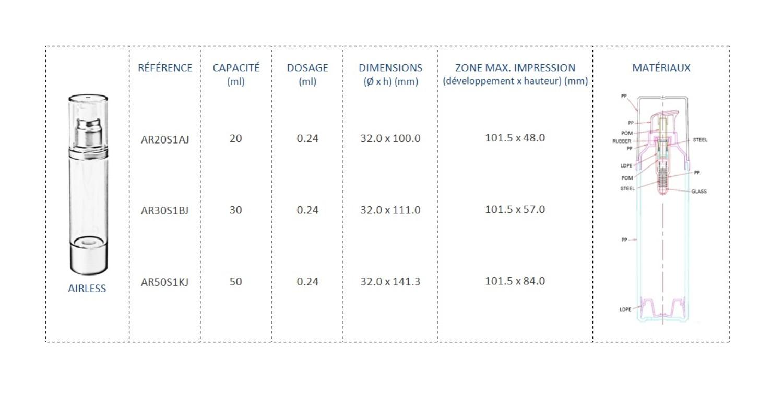 Emballage Airless Série S AR20S1AJ, AR30S1BJ, AR50S1KJ