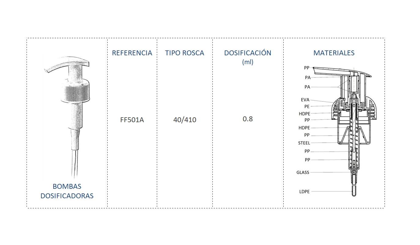 Cuadro de materiales FF501A 40/410