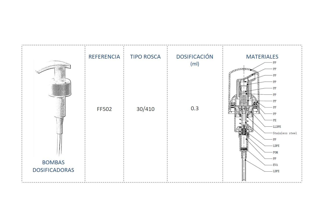 Cuadro de materiales FF502 30/410
