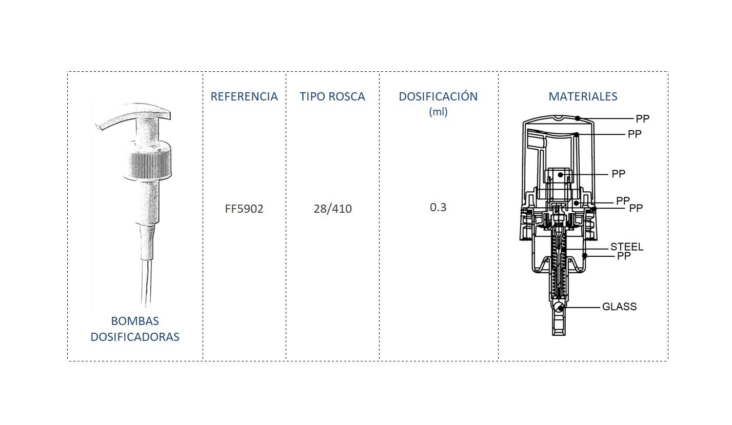 Cuadro de materiales FF5902 28/410