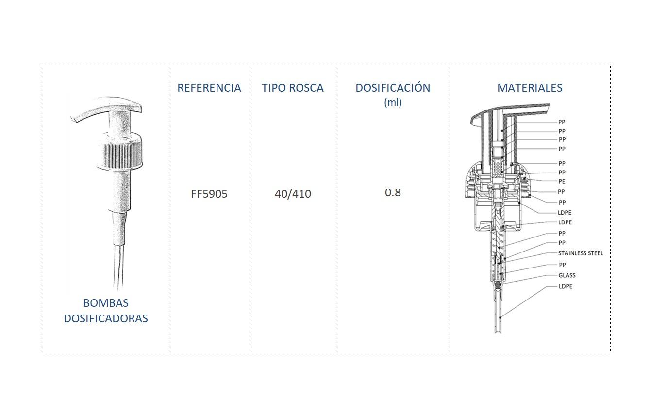 Cuadro de materiales FF5905 40/410