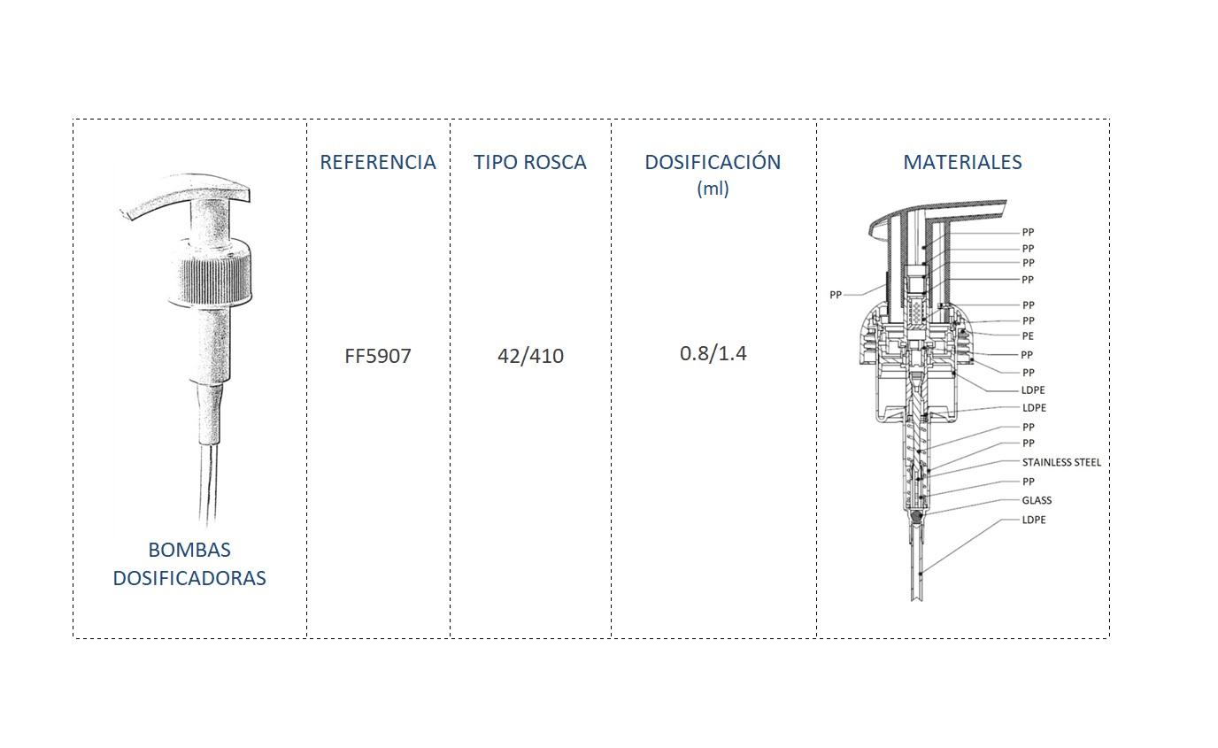 Cuadro de materiales FF5907 42/410