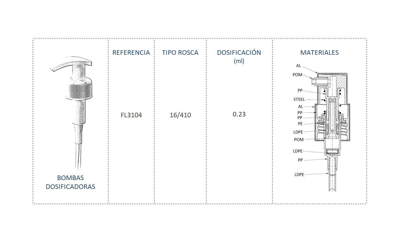 Cuadro de materiales bomba dosificadora FL3104 16/410