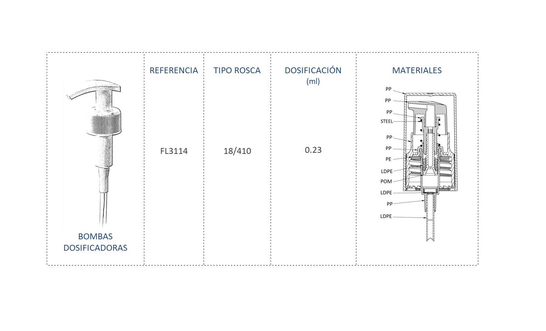 Cuadro de materiales bomba dosificadora FL3114 18-410