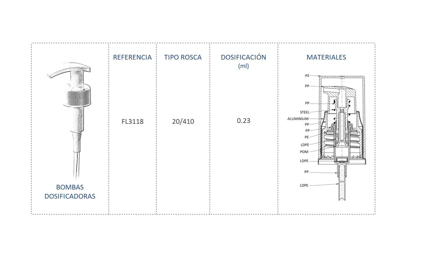 Cuadro de materiales bomba dosificadora FL3118 20-410