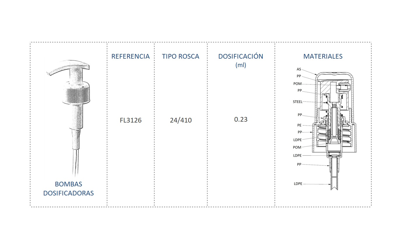 Cuadro de materiales bomba dosificadora FL3126 24-410