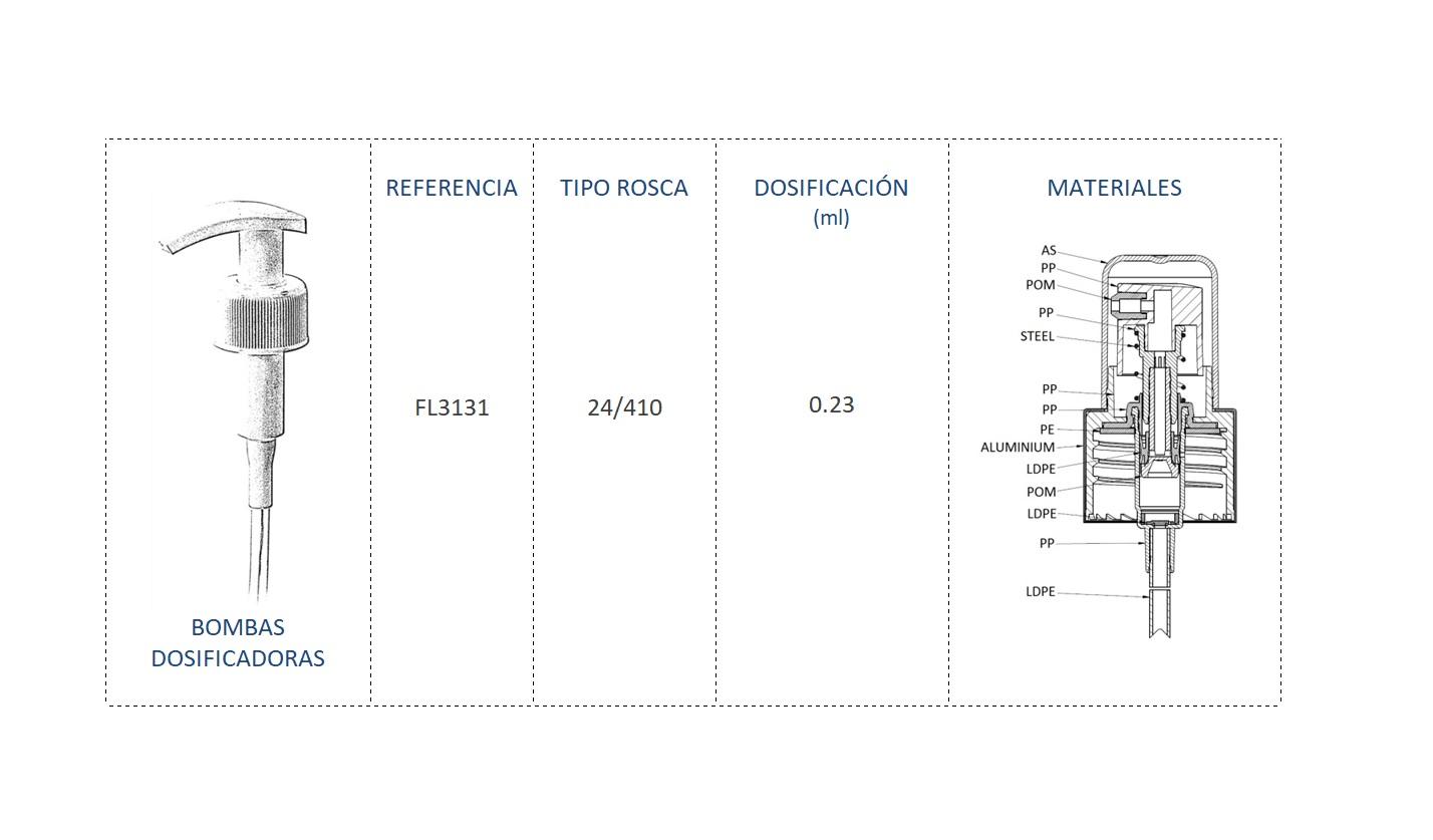 Cuadro materiales bomba dosificadora FL3131 24-410