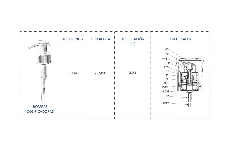Cuadro materiales bomba dosificadora FL3145 20/410