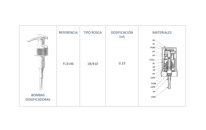 Cuadro de materiales bomba dosificadora FL3146 18-410