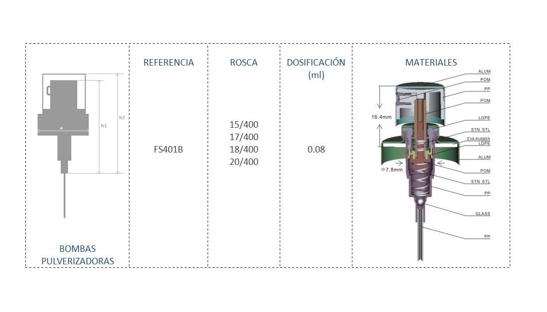 Cuadro de Materiales FS401B